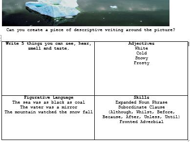 5 writing lessons around Walrus' KS1 and KS2