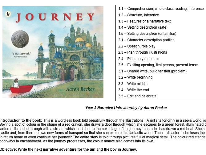 Journey 2 Week Narrative Unit