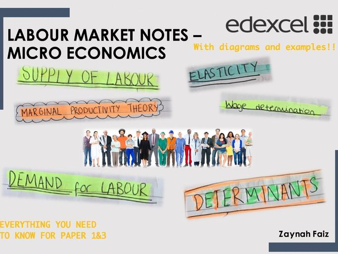 Micro Economics. Labour Markets Notes