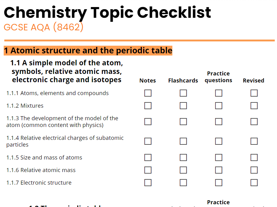 AQA GCSE Chemistry Revision Checklist 2016