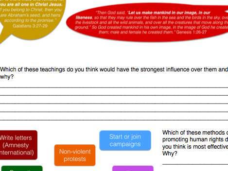 Eduqas RS GCSE New Spec.  Human Rights Contingency booklet Christian practices to promote HR