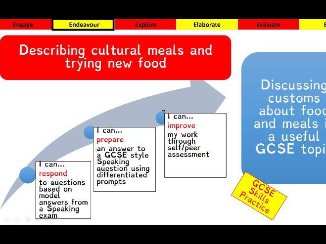 Viva GCSE - Module 6 - Sabores del mundo - Lesson 2