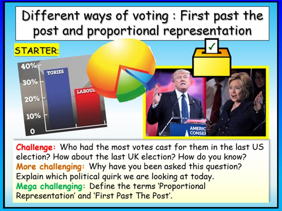 Voting Systems FPTP + PR