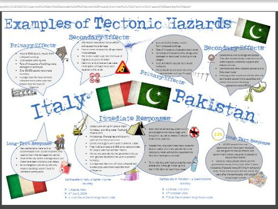 GCSE Geography: Examples of Tectonic Hazards: Case Studies Learning Mat