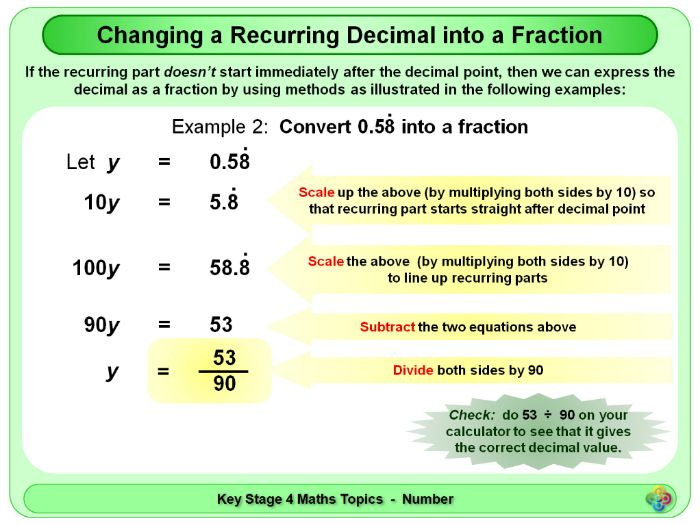 Changing a Recurring Decimal into a Fraction KS4
