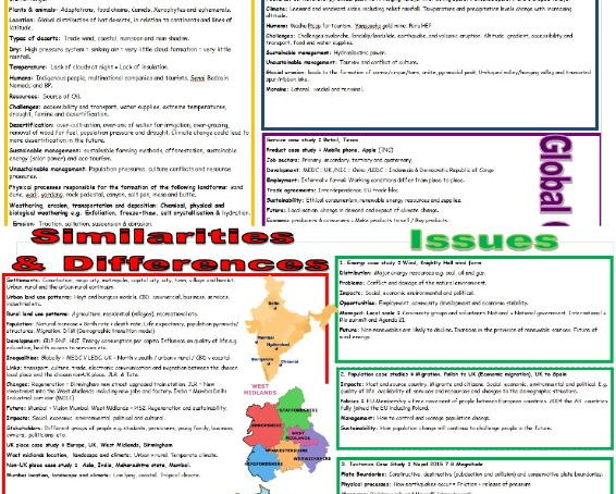 Geography Revision promts for students