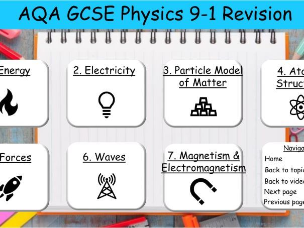 AQA GCSE Science Physics Revision 9-1