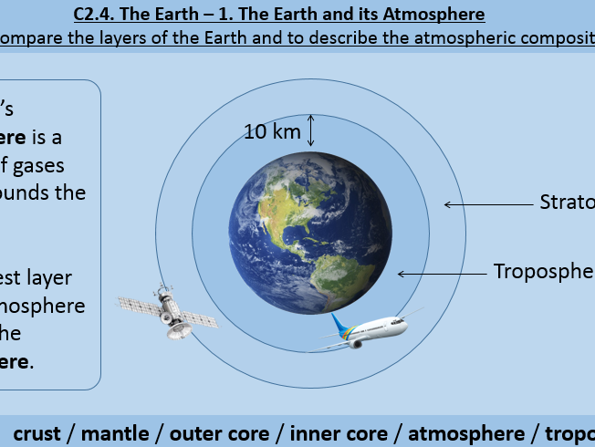 Earth and Atmosphere