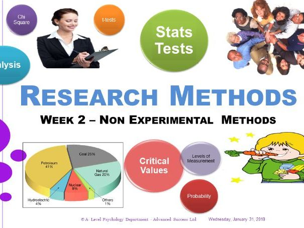 Powerpoint - Research Methods - Week 2 - Non-Experimental Methods