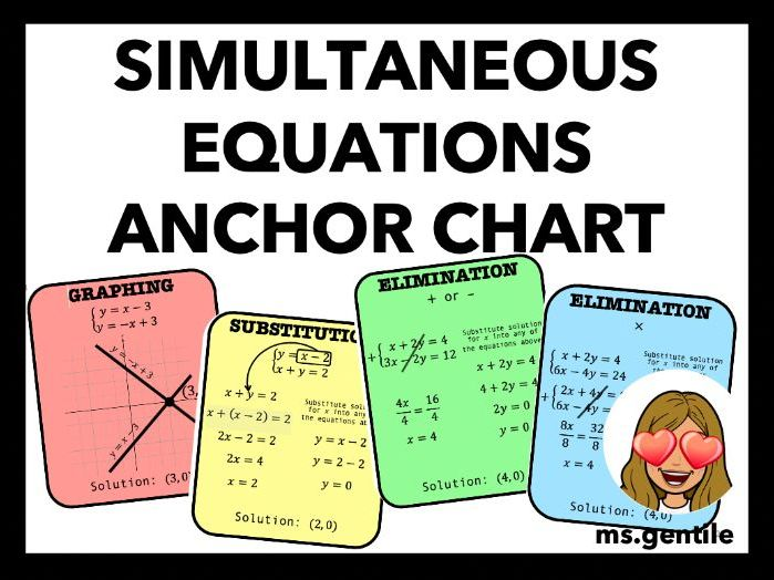 Solving Simultaneous Equations Anchor Chart Poster