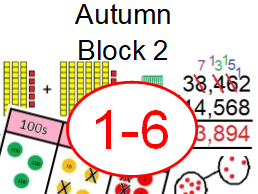 Year 1,2,3,4,5 & 6 - Addition & Subtraction/Four Operations - White Rose Inspired - Home/School
