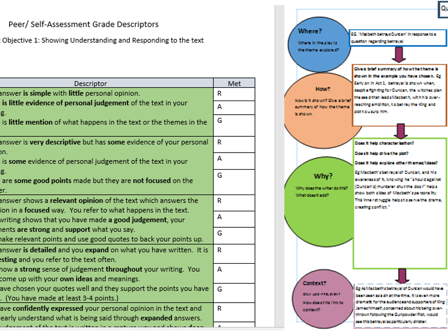 Edexcel GCSE English AO1  and AO2 Self/ Peer Assessment Descriptor Grid with Writing Frameworks for Fix It Time