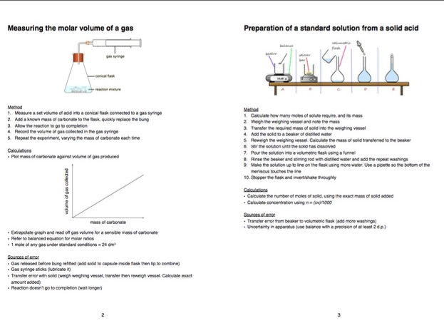 A-Level CHEMISTRY Practicals