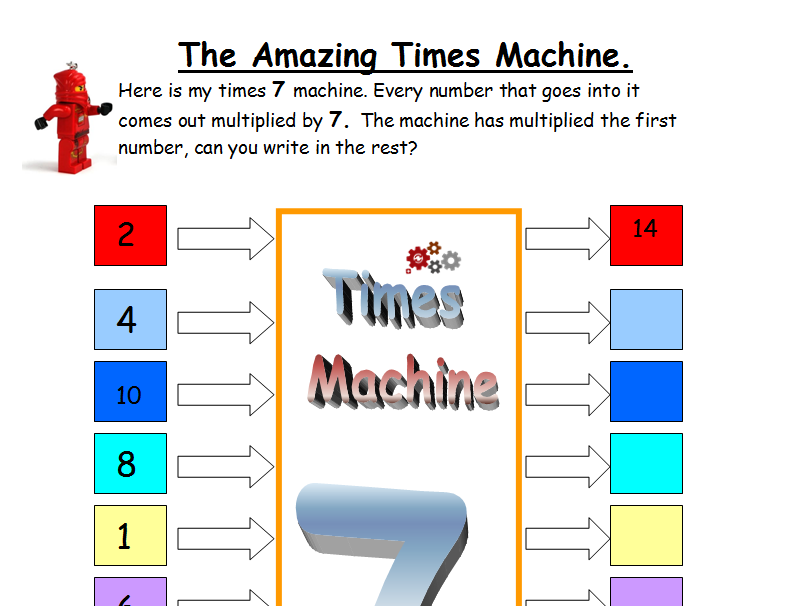 Times table practice from 6x to 12x . 'Times Machine' fun worksheet, SEN