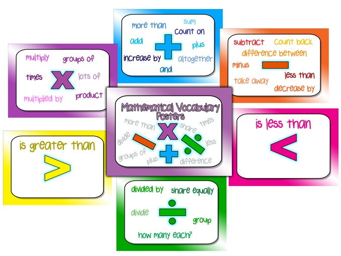 Maths Vocabulary Posters