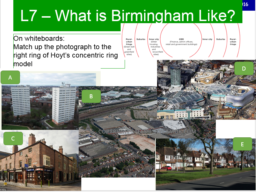 L7 - What is Birmingham's Structure & Function Like?