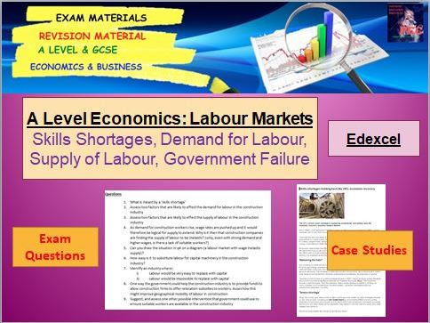 Supply of Labour Case Study and Exam Questions: A Level Economics