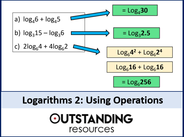 Logarithms 2 - Operations with Logs (multiply rule, divide rule, power rule)