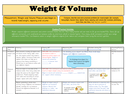 Y1 Spring Block 4: Weight & Volume Weekly Planning (follows White Rose small steps guidance)