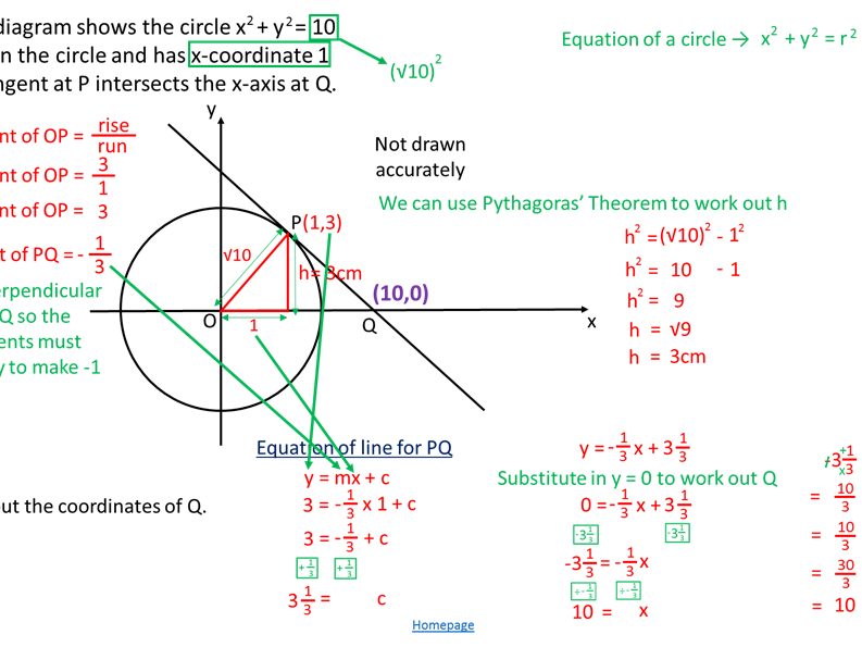 Trig Equations Using Cast Diagram By Tristanjones Teaching