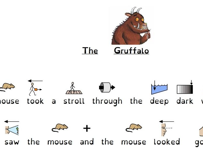 The Gruffalo story text map Talk for writing T4W