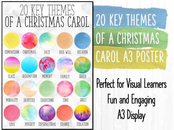 A Christmas Carol Themes A3 Poster