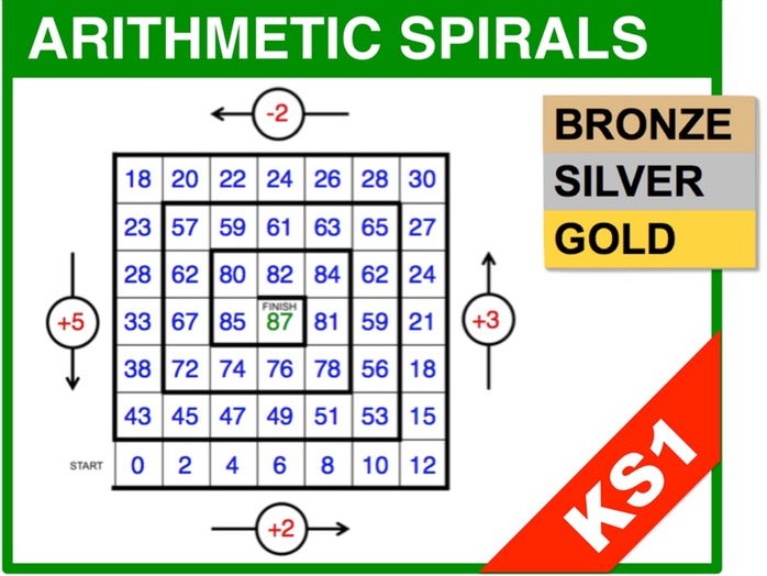 Addition and subtraction Spirals for KS1 (with solutions)