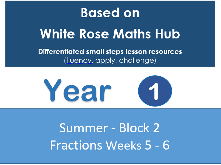 Year 1 - Summer - Block 2 (Fractions) Based on the White Rose Maths Hub