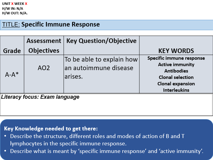 4.1 Specific Immune Response (OCR AS)