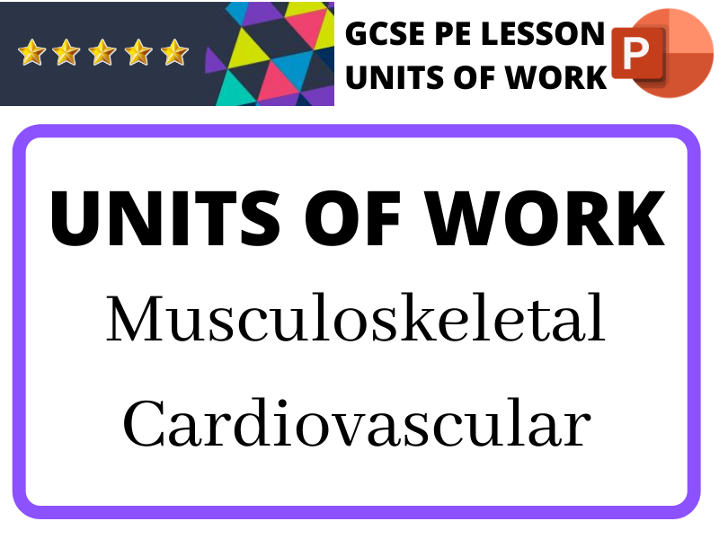 GCSE PE - Units 1 + 2 Powerpoint Series