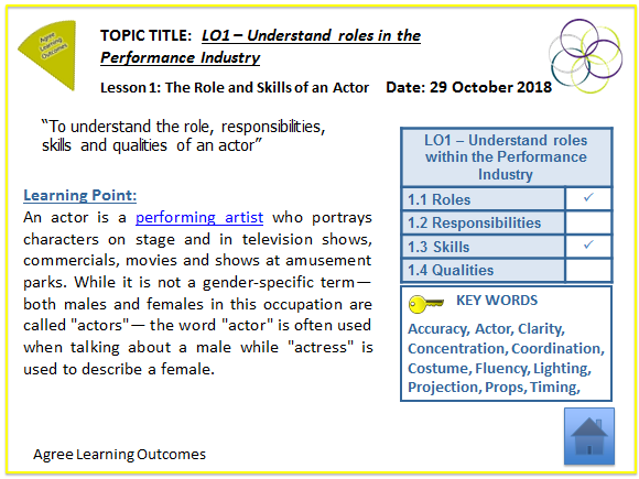 NCFE V-Cert L1/2 Technical Award in Performance Skills Lesson 1: The Role of an Actor
