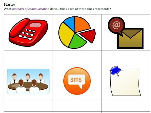 Business Communication Methods - Worksheets (in booklet)