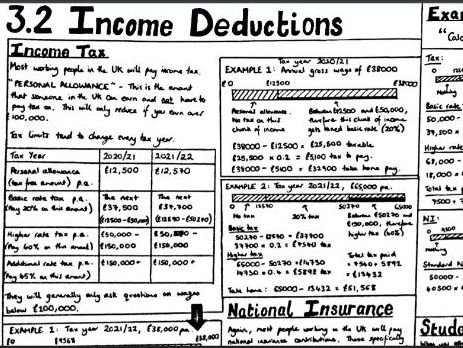 Core Maths - Tax, National Insurance and Student Loans.