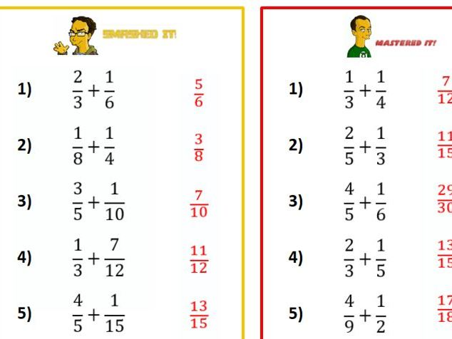 GCSE Foundation Maths/Functional Maths-Adding Fractions -Differentiated Worksheet