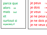 French Au College - writing in coloured chunks