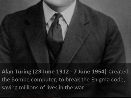 6  People who shaped computing history - Wall Display