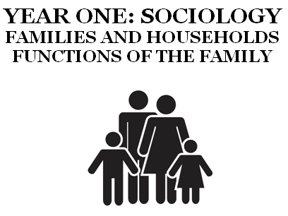 AQA A-Level Sociology: Perspectives Of The Family Bundle