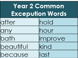 Year 2 Common Exception Words Word Mat