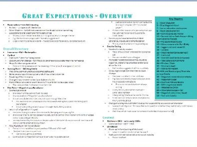 Great Expectations - Structure, Context, Form and Themes Grade 9 Study Guide