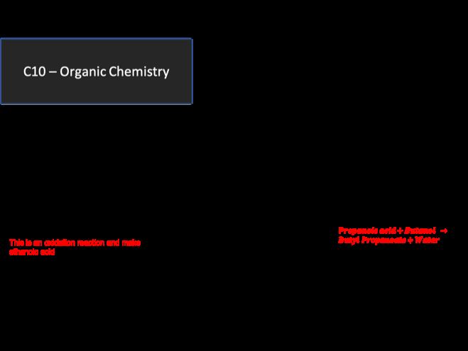 AQA GCSE 9-1 C10 Organic Chemistry Revision Mat