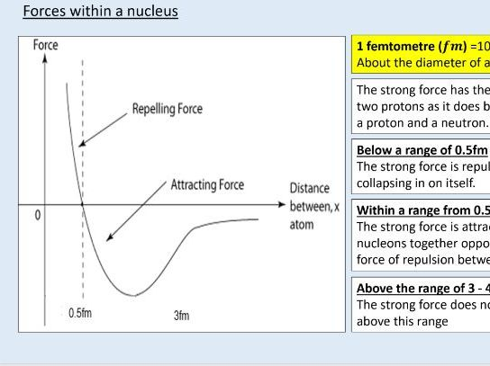 A level Physics (1.2) Stable and unstable nuclei (Matter and radiation)