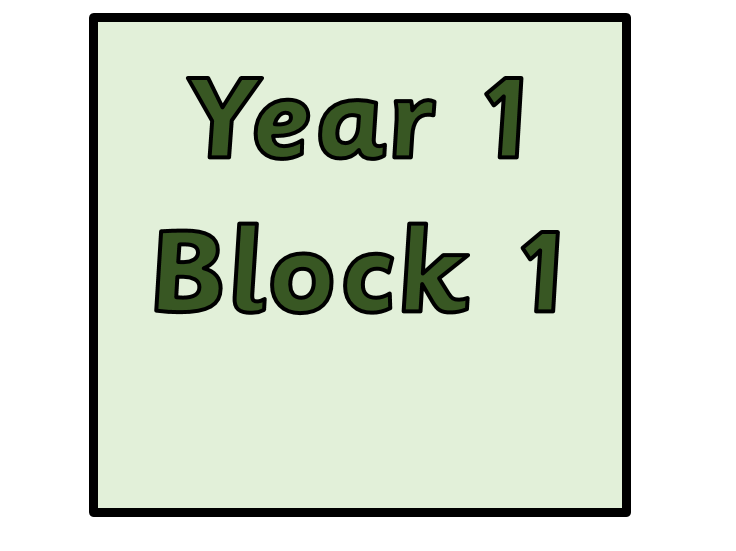 Year 1 - Block 1 -PDF - Place Value