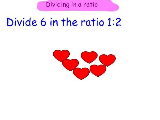 Lesson slides for teaching dividing in a ratio