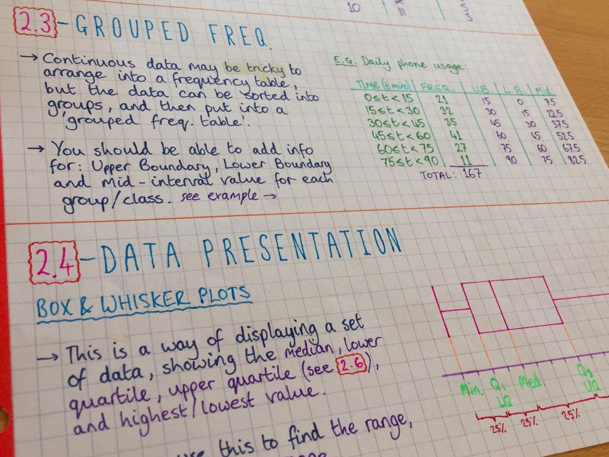 ib math studies chi squared essay example Grading criteria for ib mathematical studies internal assessment a introduction task what you are going to do plan how you are going to do it.