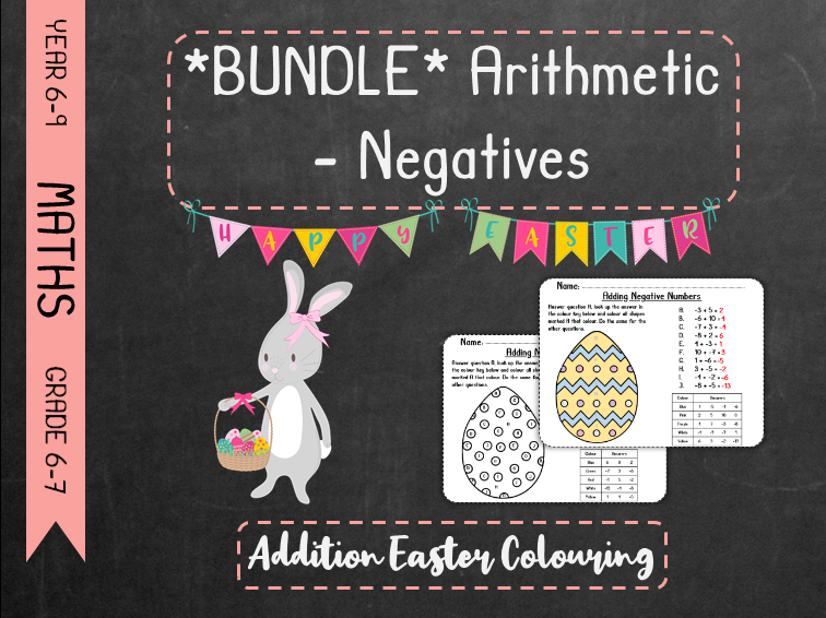 *Bundle* Negative Arithmetic - Addition Easter Colouring *Bundle*