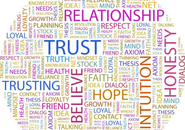Psychology A2 - AQA  - Scientific Method + Relationships SOW