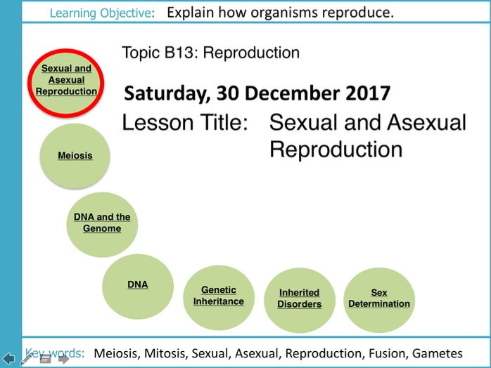 Learn genetics asexual reproduction