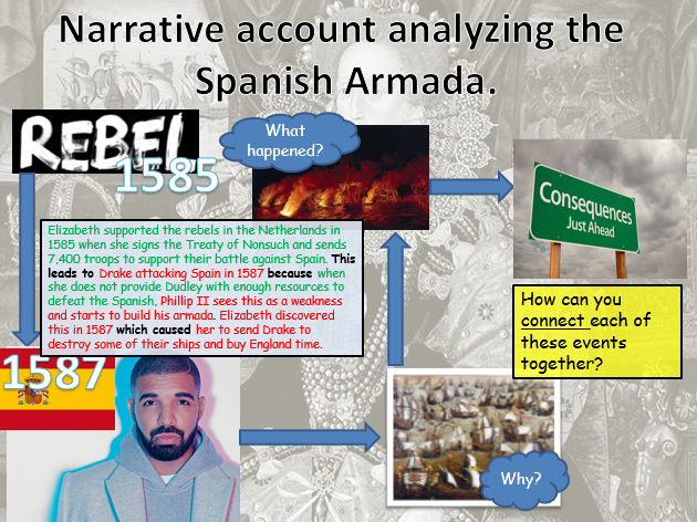 REVISION Plots against Elizabeth and Spanish Armada (Edexcel 9-1: Early Elizabethan England)