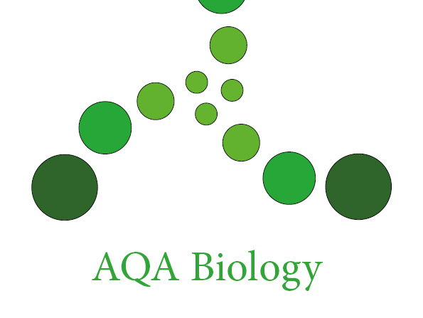 End of topic tests for Biology Paper 1 - Combined Science Triology AQA