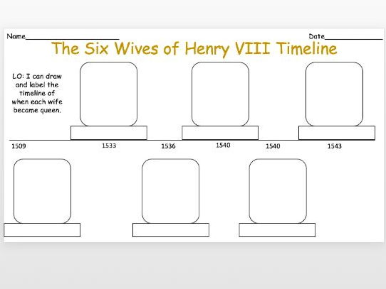 The Six Wives of Henry VIII Timeline